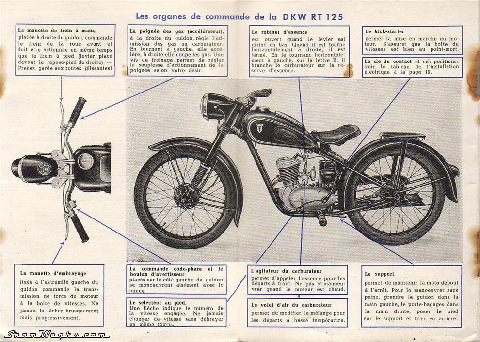 DKW RT 125. Najpopularniejszy motocykl świata